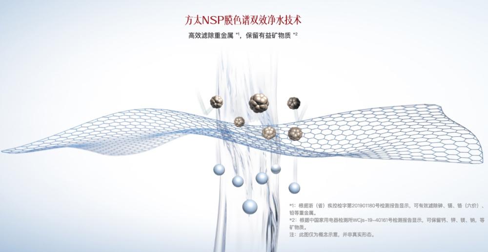 方太NSP膜色谱双效净水技术